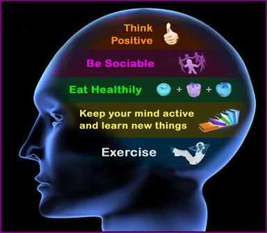 Health means a healthy mind in a healthy body essay sports leads to a healthy mind in a healthy body essay