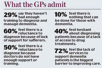 what gps admit